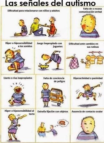 El autismo es una afección neurológica permanente que se manifiesta en la primera infancia, independientemente del género, la raza o la condición social y económica.